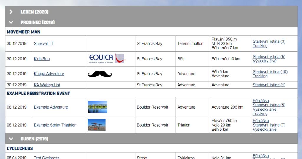 Orgsu služba kalendář sportovních akcí publikuje všechny detaily tak, jak si je va administraci nastavíte.