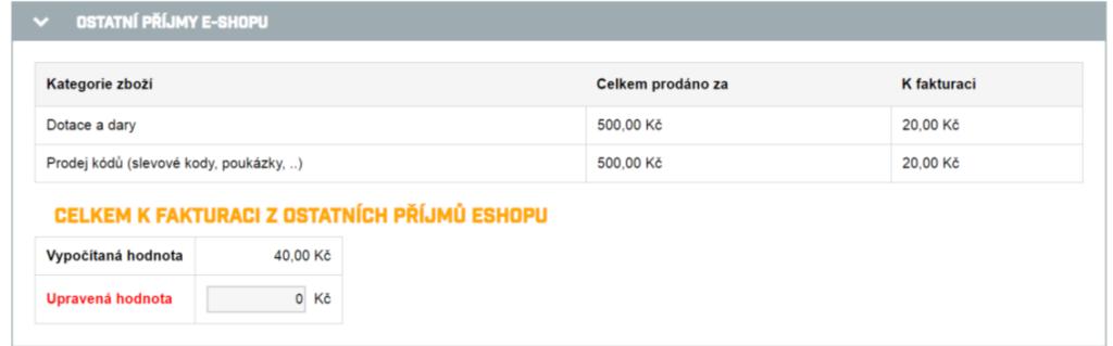 Cena Orgsu služeb - detail příjmů e-shopu